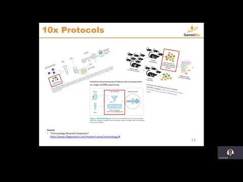 TWO CASE STUDIES ON HOW TO AVOID COMMON SAMPLE PREP ISSUES LEADING UP TO A SUCCESSFUL 10X GENOMICS WORKFLOW